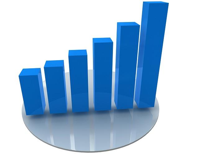 所得増加グラフ
