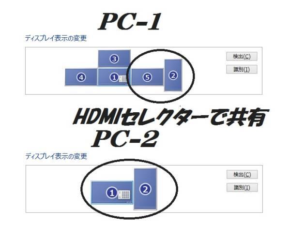 複数PCをマルチモニターで共有する図